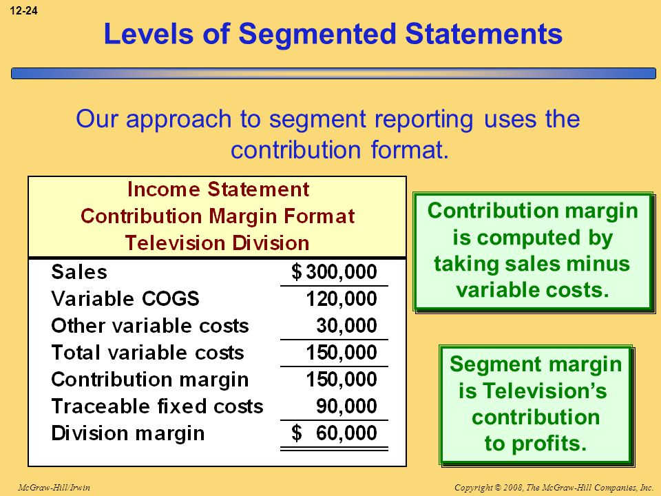 Copyright © 2008, The McGraw-Hill Companies, Inc.McGraw-Hill/Irwin 12-24 Levels of Segmented Statements Segment margin is Television's contribution to