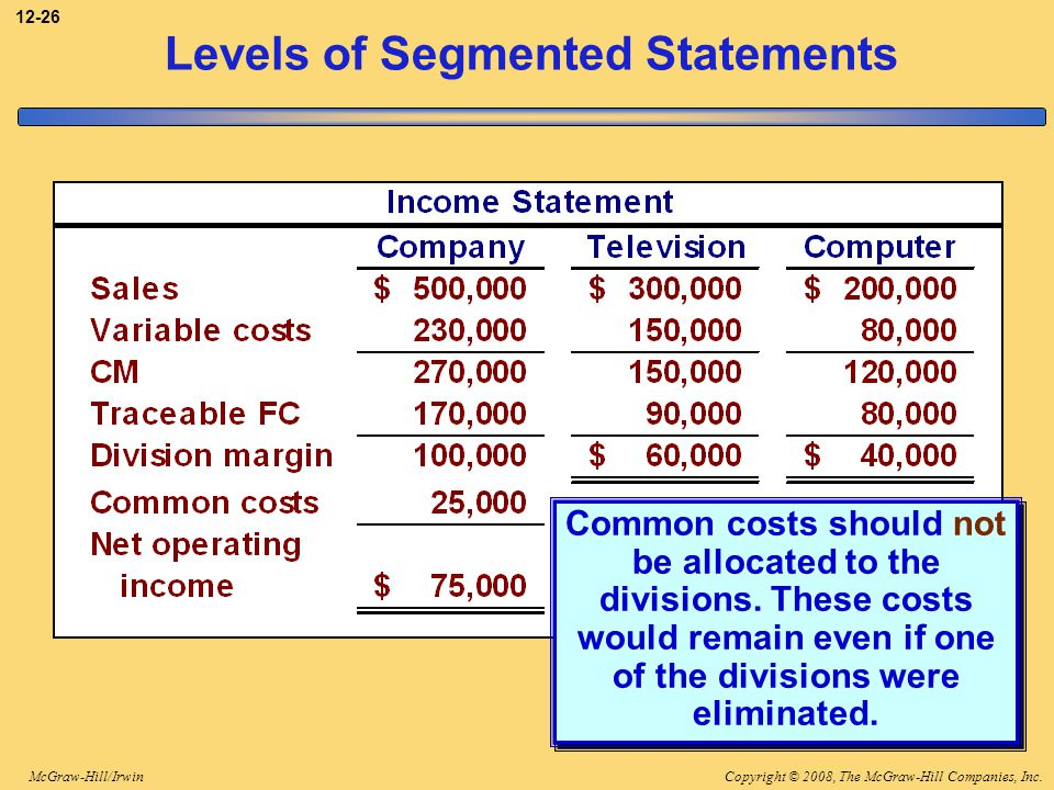 Copyright © 2008, The McGraw-Hill Companies, Inc.McGraw-Hill/Irwin 12-26 Levels of Segmented Statements Common costs should not be allocated to the di