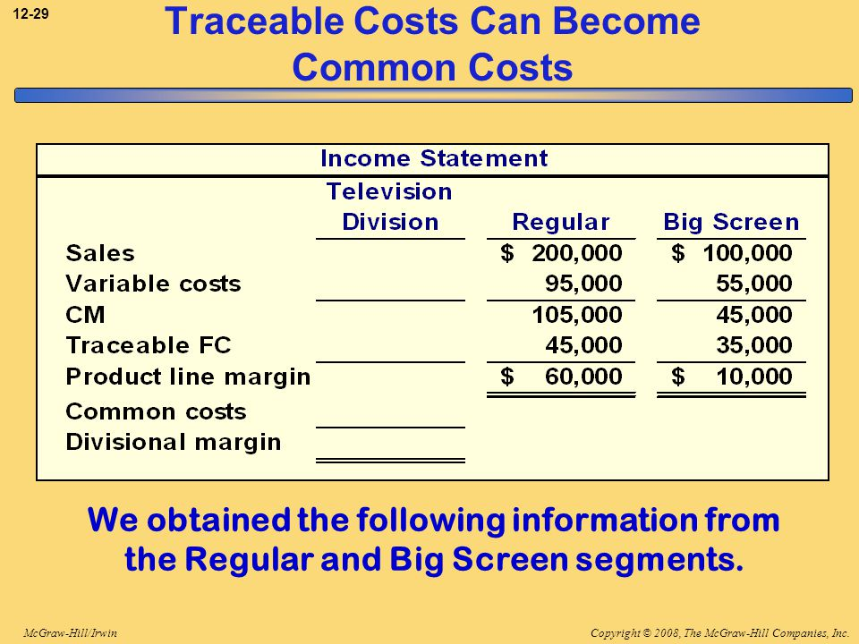 Copyright © 2008, The McGraw-Hill Companies, Inc.McGraw-Hill/Irwin 12-29 Traceable Costs Can Become Common Costs We obtained the following information