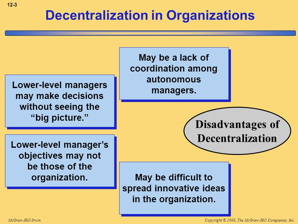 Copyright © 2008, The McGraw-Hill Companies, Inc.McGraw-Hill/Irwin 12-3 Decentralization in Organizations Disadvantages of Decentralization Lower-leve