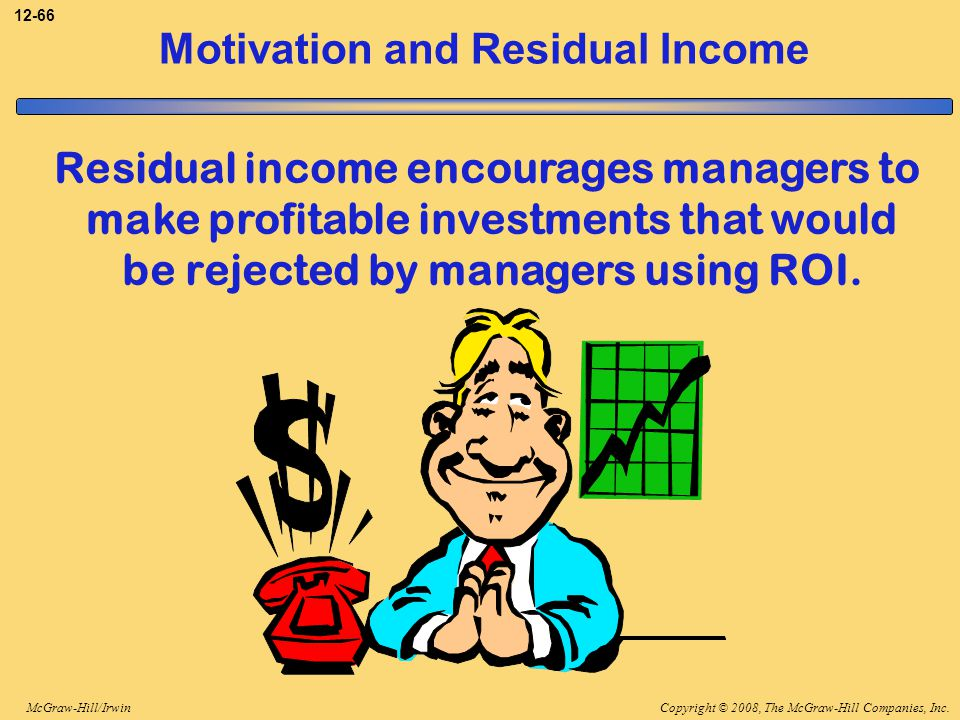 Copyright © 2008, The McGraw-Hill Companies, Inc.McGraw-Hill/Irwin 12-66 Motivation and Residual Income Residual income encourages managers to make pr