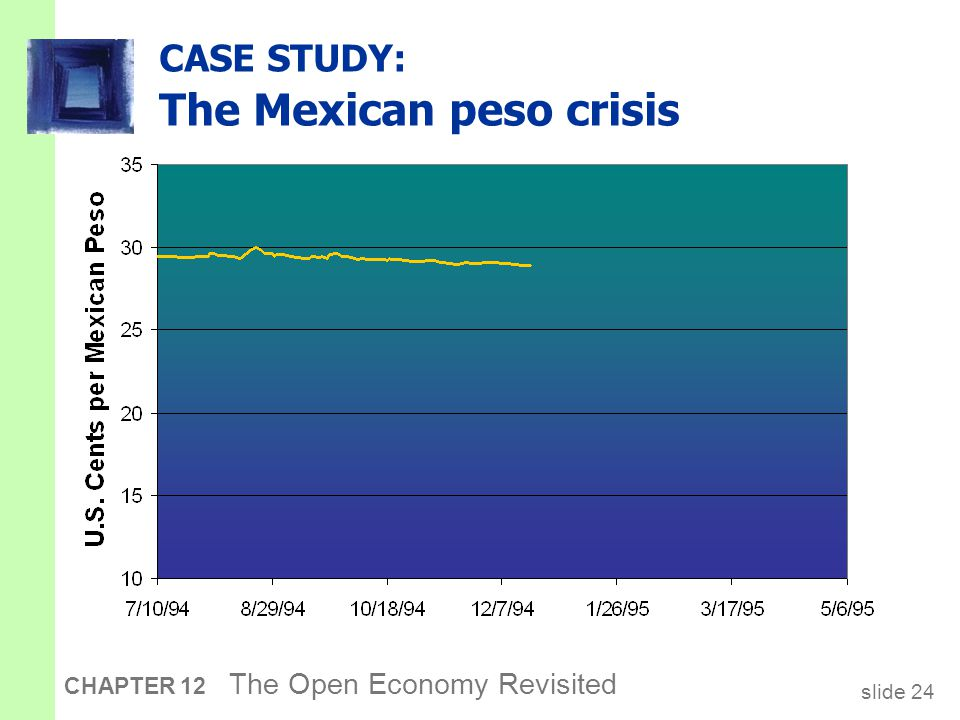 slide 24 CHAPTER 12 The Open Economy Revisited CASE STUDY: The Mexican peso crisis