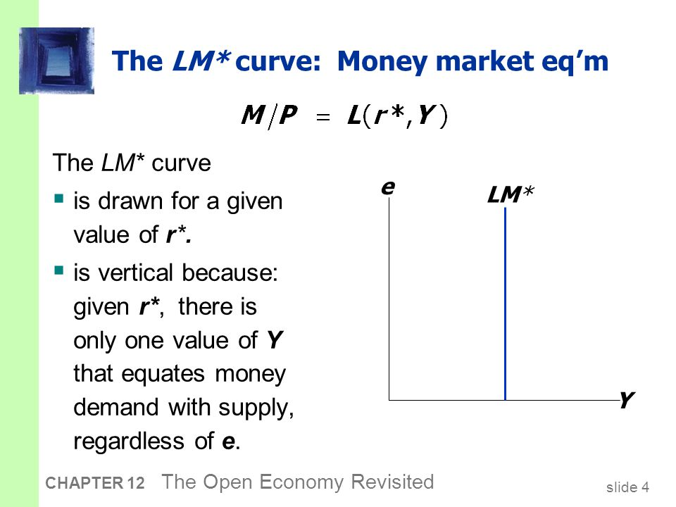 slide 4 CHAPTER 12 The Open Economy Revisited The LM* curve: Money market eq'm The LM* curve  is drawn for a given value of r*.  is vertical because