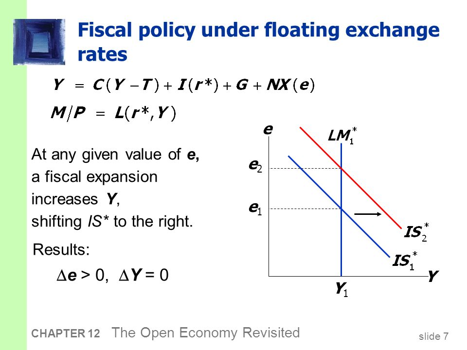 slide 7 CHAPTER 12 The Open Economy Revisited Fiscal policy under floating exchange rates Y e Y1Y1 e1e1 e2e2 At any given value of e, a fiscal expansi