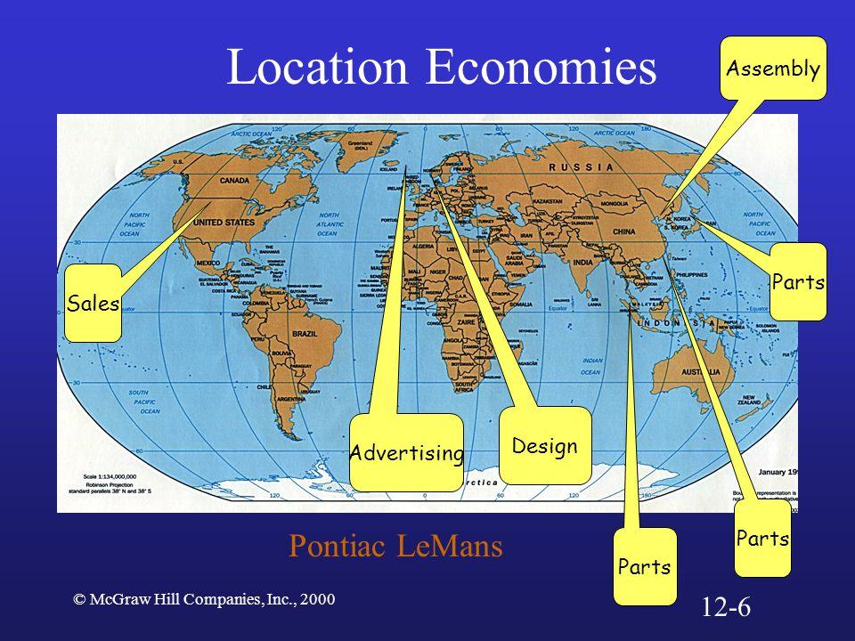 © McGraw Hill Companies, Inc., 2000 Parts Assembly Advertising Design Sales Location Economies Pontiac LeMans 12-6