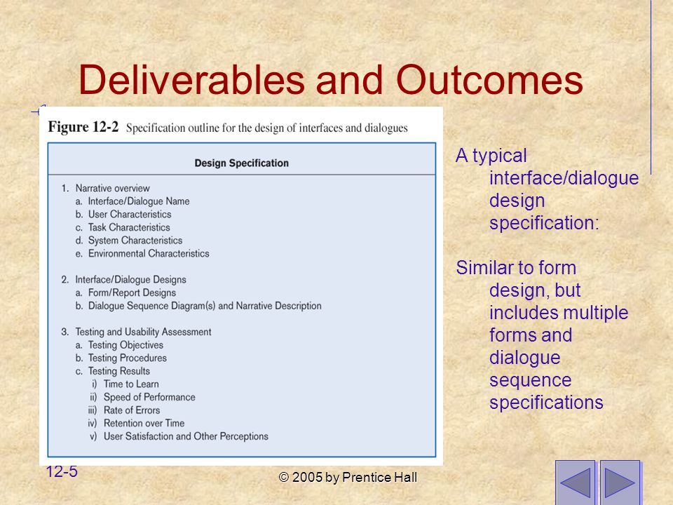 © 2005 by Prentice Hall 12-5 A typical interface/dialogue design specification: Similar to form design, but includes multiple forms and dialogue sequence specifications Deliverables and Outcomes