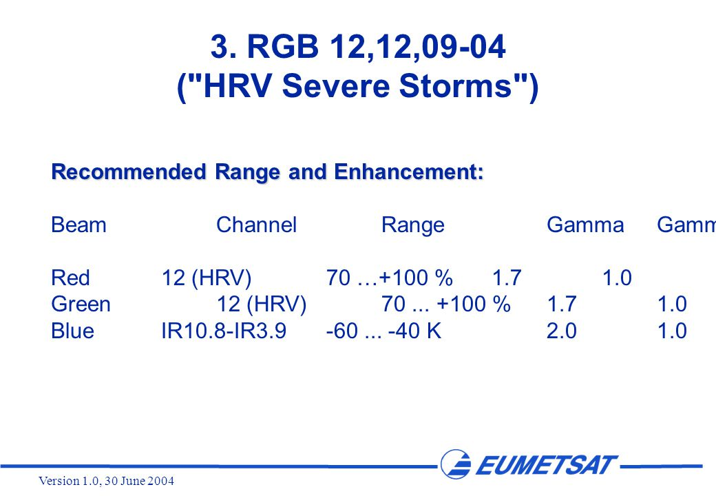 Version 1.0, 30 June 2004 Recommended Range and Enhancement: BeamChannelRangeGammaGamma2 Red12 (HRV)70 …+100 %1.71.0 Green12 (HRV)70... +100 %1.71.0 B