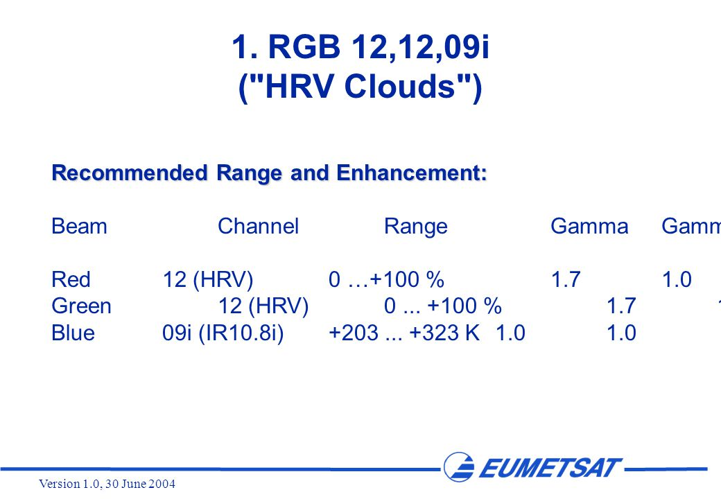 Version 1.0, 30 June 2004 Recommended Range and Enhancement: BeamChannelRangeGammaGamma2 Red12 (HRV)0 …+100 %1.71.0 Green12 (HRV)0... +100 %1.71.0 Blu