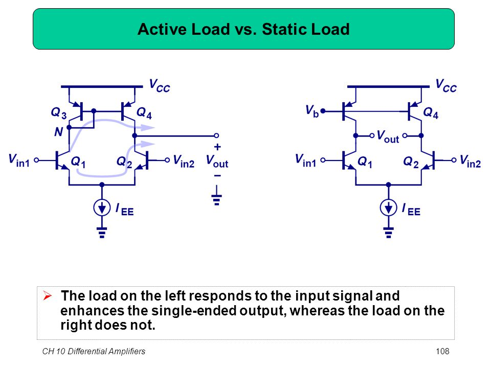 CH 10 Differential Amplifiers108 Active Load vs.