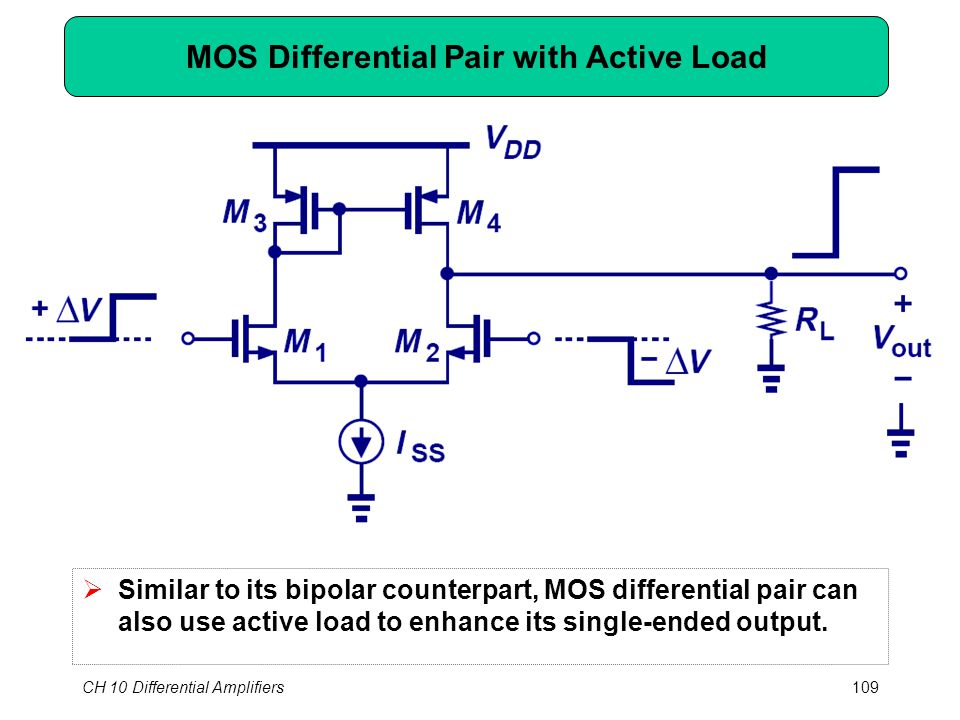 CH 10 Differential Amplifiers109 MOS Differential Pair with Active Load  Similar to its bipolar counterpart, MOS differential pair can also use activ