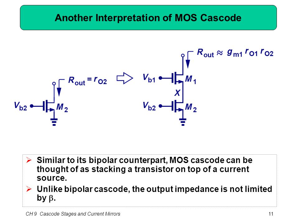 CH 9 Cascode Stages and Current Mirrors11 Another Interpretation of MOS Cascode  Similar to its bipolar counterpart, MOS cascode can be thought of as stacking a transistor on top of a current source.