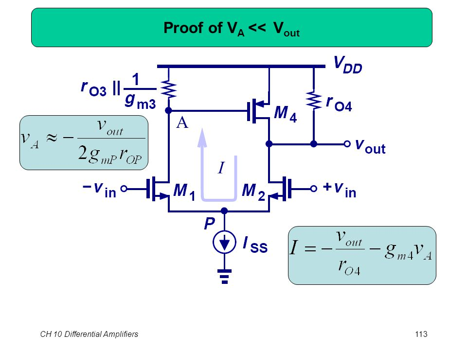 CH 10 Differential Amplifiers113 I A Proof of V A << V out