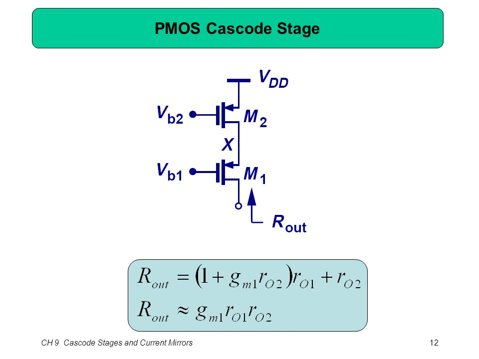 CH 9 Cascode Stages and Current Mirrors12 PMOS Cascode Stage