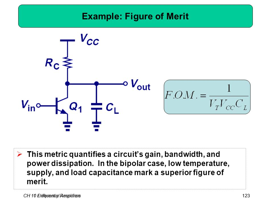 CH 10 Differential Amplifiers123CH 11 Frequency Response123 Example: Figure of Merit  This metric quantifies a circuit's gain, bandwidth, and power dissipation.