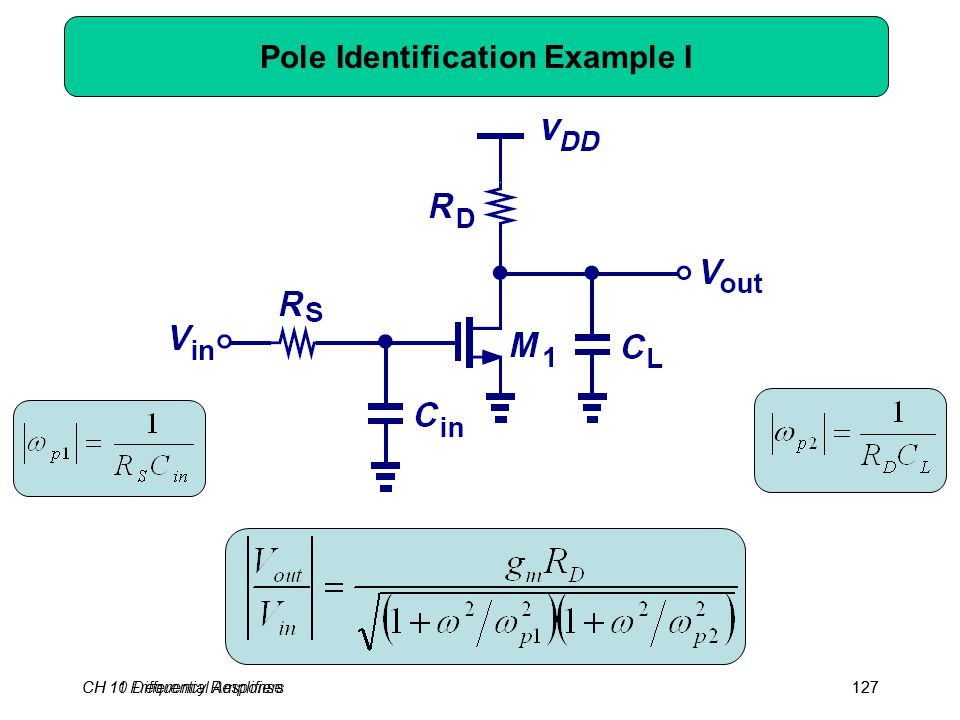 CH 10 Differential Amplifiers127CH 11 Frequency Response127 Pole Identification Example I