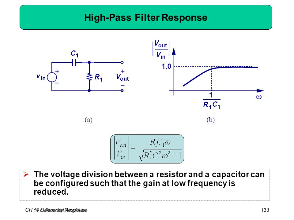 CH 10 Differential Amplifiers133 High-Pass Filter Response  The voltage division between a resistor and a capacitor can be configured such that the gain at low frequency is reduced.