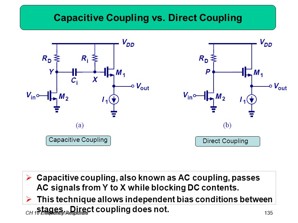 CH 10 Differential Amplifiers135 Capacitive Coupling vs. Direct Coupling  Capacitive coupling, also known as AC coupling, passes AC signals from Y to