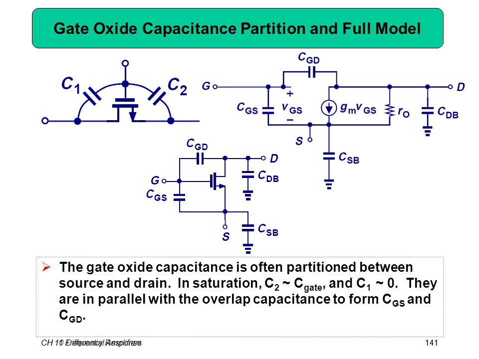 CH 10 Differential Amplifiers141CH 11 Frequency Response141 Gate Oxide Capacitance Partition and Full Model  The gate oxide capacitance is often part