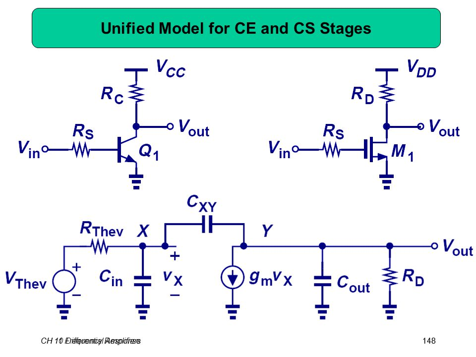 CH 10 Differential Amplifiers148CH 11 Frequency Response148 Unified Model for CE and CS Stages