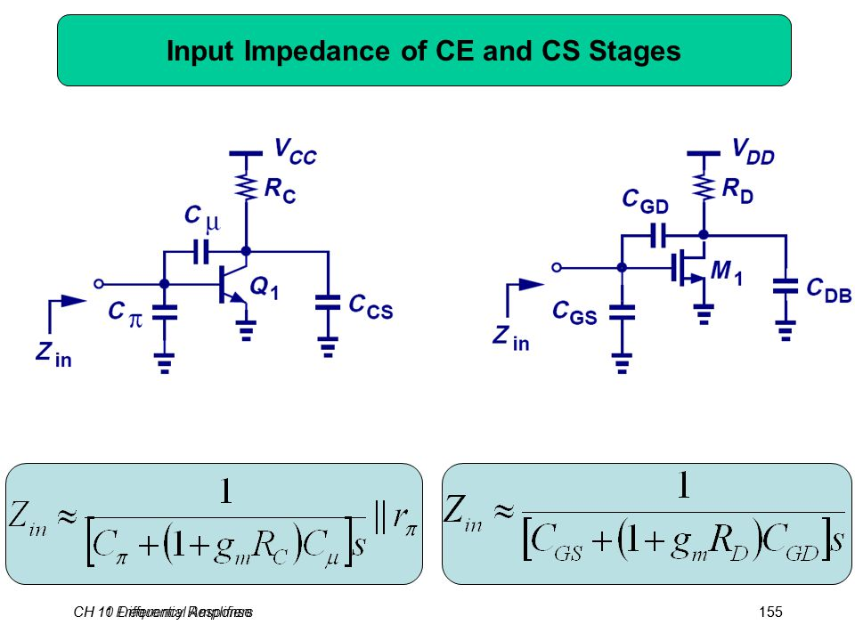 CH 10 Differential Amplifiers155CH 11 Frequency Response155 Input Impedance of CE and CS Stages