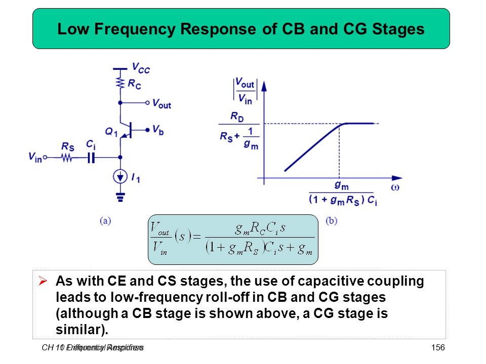 CH 10 Differential Amplifiers156 Low Frequency Response of CB and CG Stages  As with CE and CS stages, the use of capacitive coupling leads to low-fr