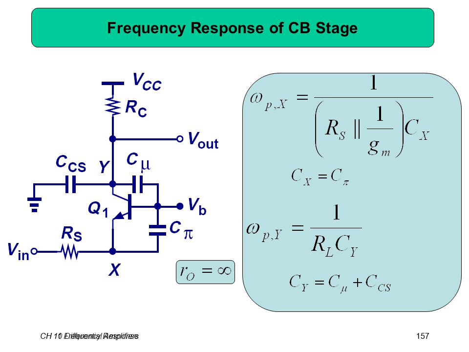 CH 10 Differential Amplifiers157CH 11 Frequency Response157 Frequency Response of CB Stage