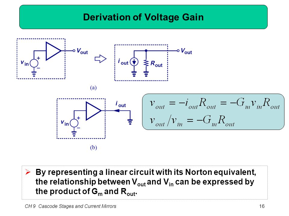 CH 9 Cascode Stages and Current Mirrors16 Derivation of Voltage Gain  By representing a linear circuit with its Norton equivalent, the relationship between V out and V in can be expressed by the product of G m and R out.