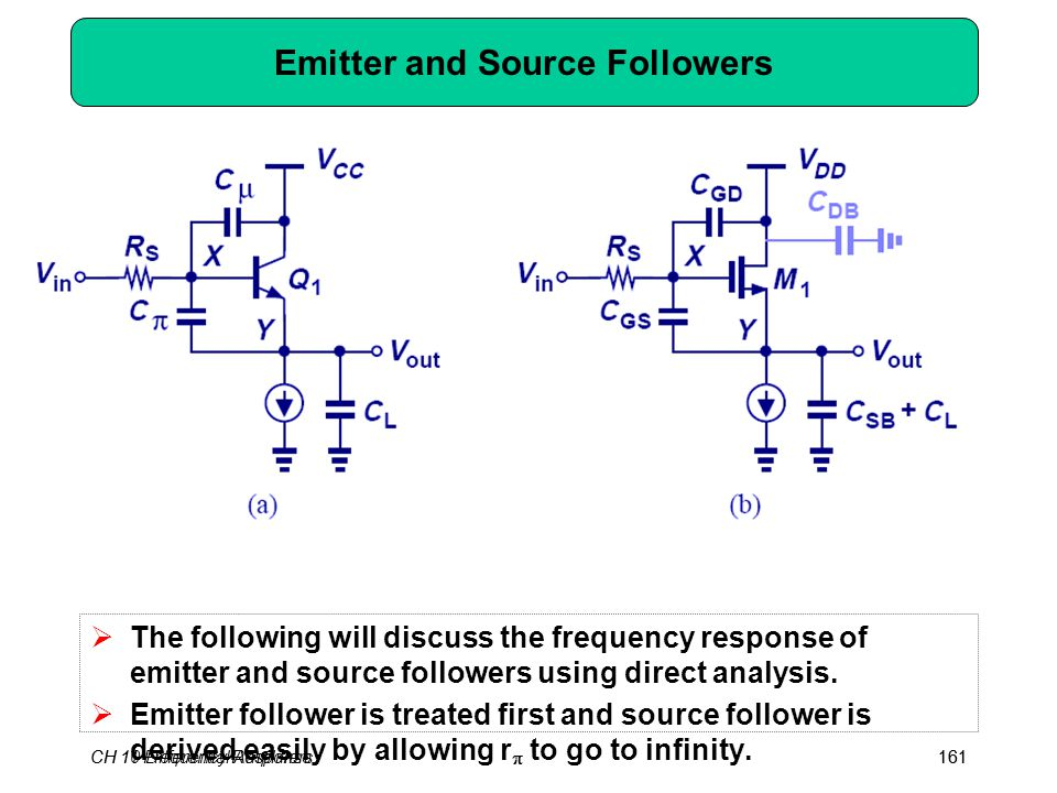 CH 10 Differential Amplifiers161CH 11 Frequency Response161 Emitter and Source Followers  The following will discuss the frequency response of emitte