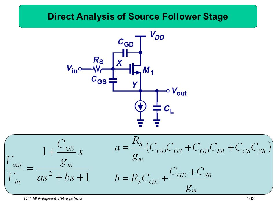 CH 10 Differential Amplifiers163CH 11 Frequency Response163 Direct Analysis of Source Follower Stage