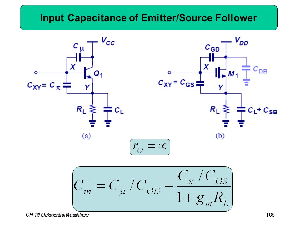 CH 10 Differential Amplifiers166CH 11 Frequency Response166 Input Capacitance of Emitter/Source Follower