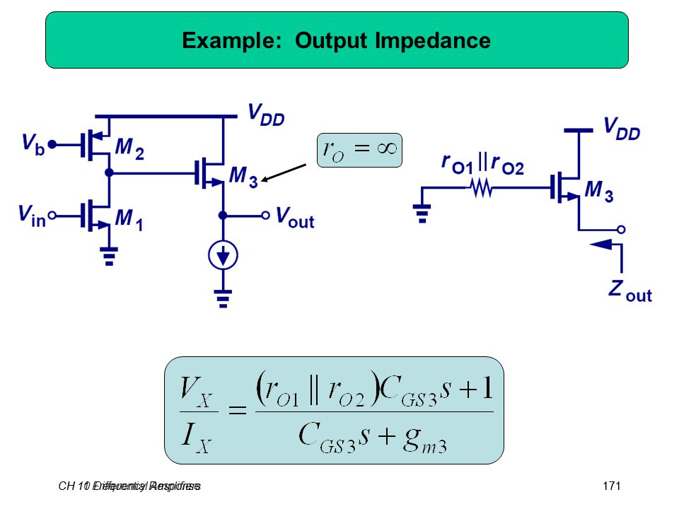 CH 10 Differential Amplifiers171CH 11 Frequency Response171 Example: Output Impedance