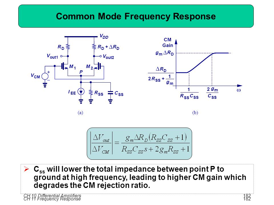 CH 10 Differential Amplifiers182 Common Mode Frequency Response  C ss will lower the total impedance between point P to ground at high frequency, leading to higher CM gain which degrades the CM rejection ratio.