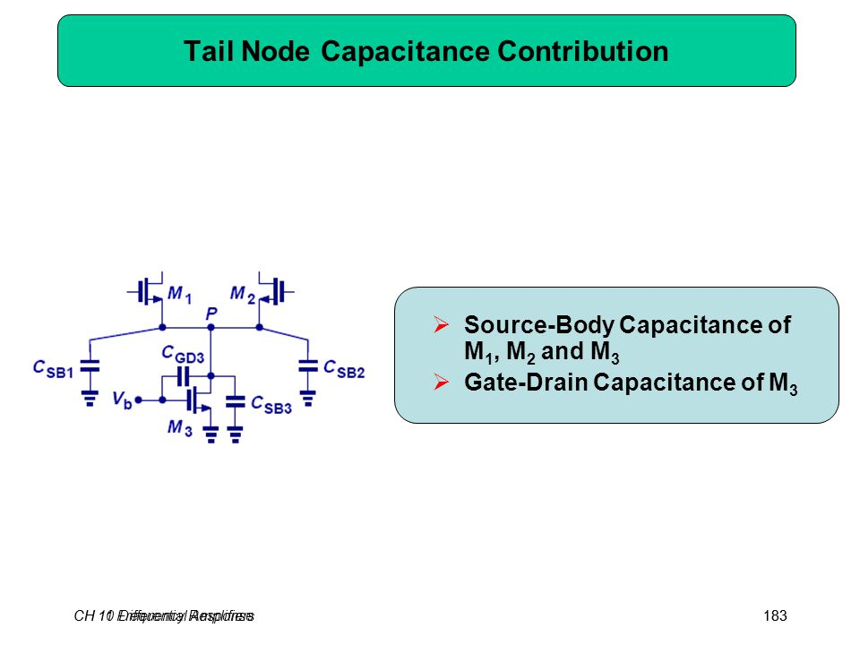 CH 10 Differential Amplifiers183 Tail Node Capacitance Contribution  Source-Body Capacitance of M 1, M 2 and M 3  Gate-Drain Capacitance of M 3 CH 11 Frequency Response183