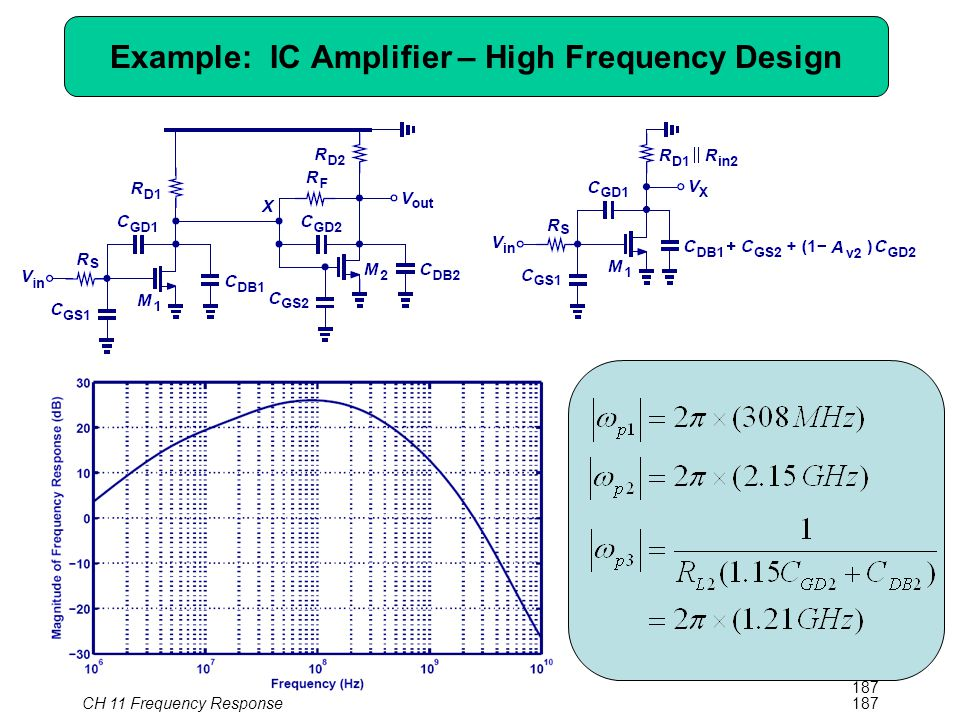CH 10 Differential Amplifiers187 Example: IC Amplifier – High Frequency Design CH 11 Frequency Response187
