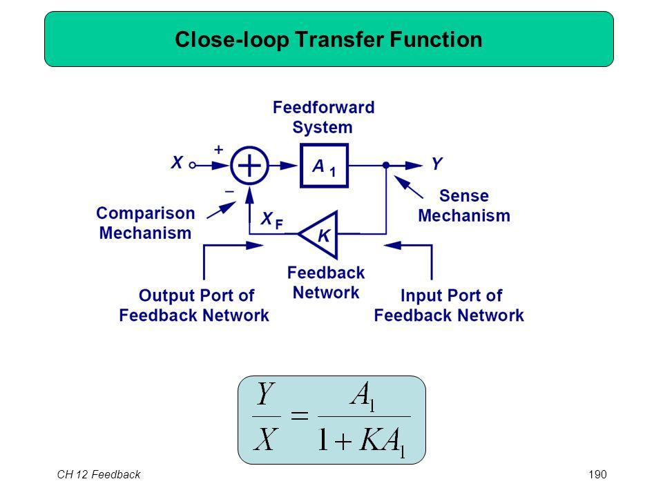 CH 12 Feedback190 Close-loop Transfer Function