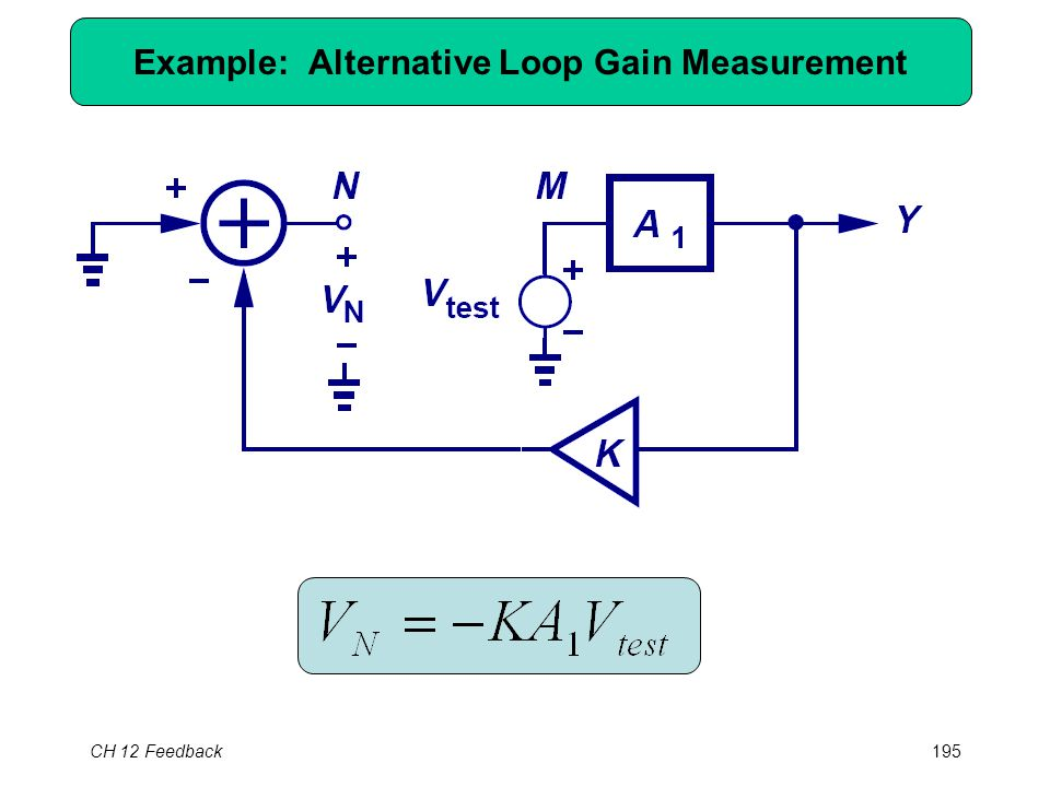 CH 12 Feedback195 Example: Alternative Loop Gain Measurement