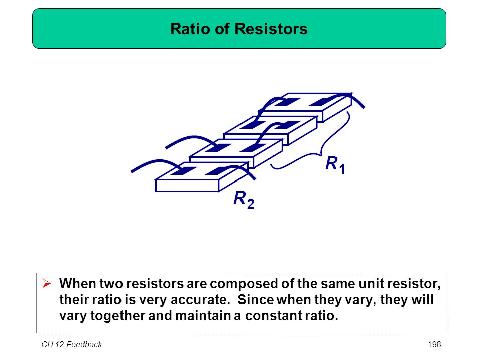 CH 12 Feedback198 Ratio of Resistors  When two resistors are composed of the same unit resistor, their ratio is very accurate. Since when they vary,