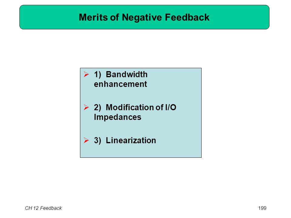 CH 12 Feedback199 Merits of Negative Feedback  1) Bandwidth enhancement  2) Modification of I/O Impedances  3) Linearization