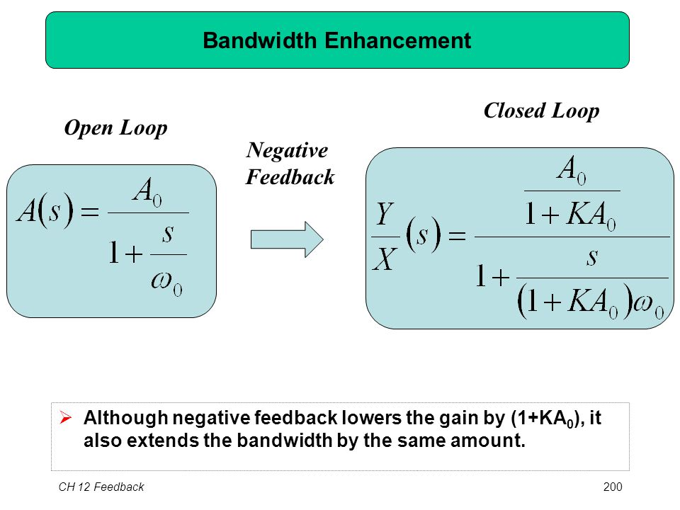CH 12 Feedback200 Bandwidth Enhancement  Although negative feedback lowers the gain by (1+KA 0 ), it also extends the bandwidth by the same amount. O
