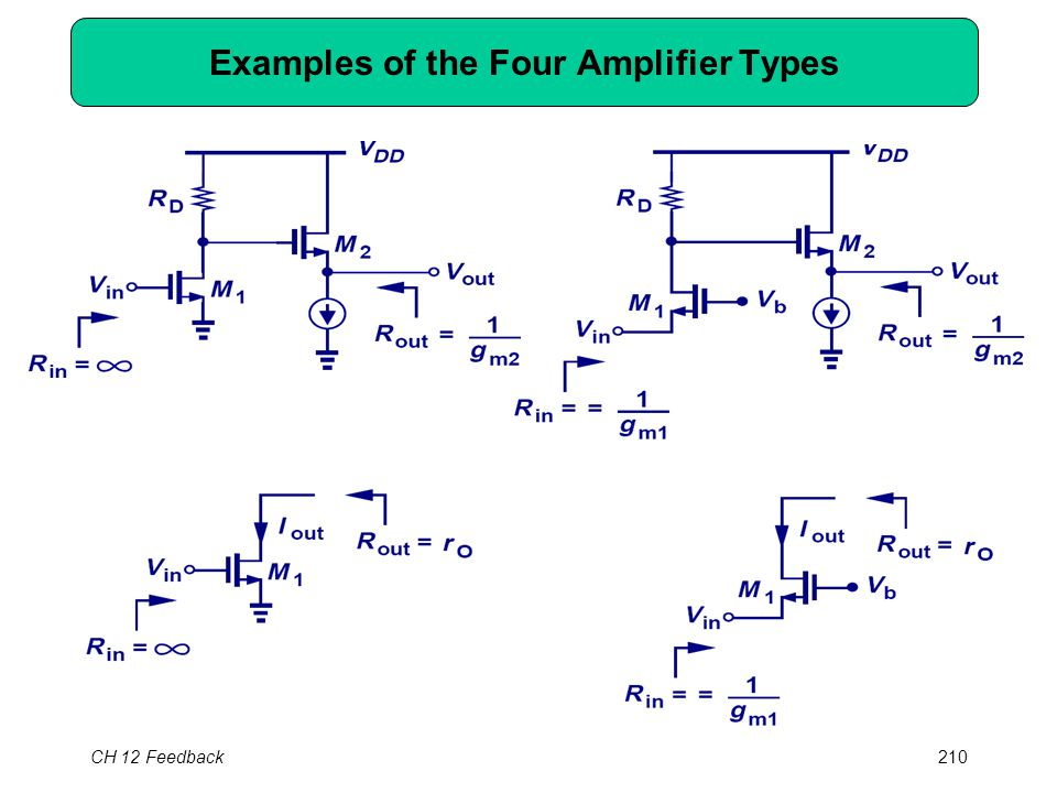 CH 12 Feedback210 Examples of the Four Amplifier Types