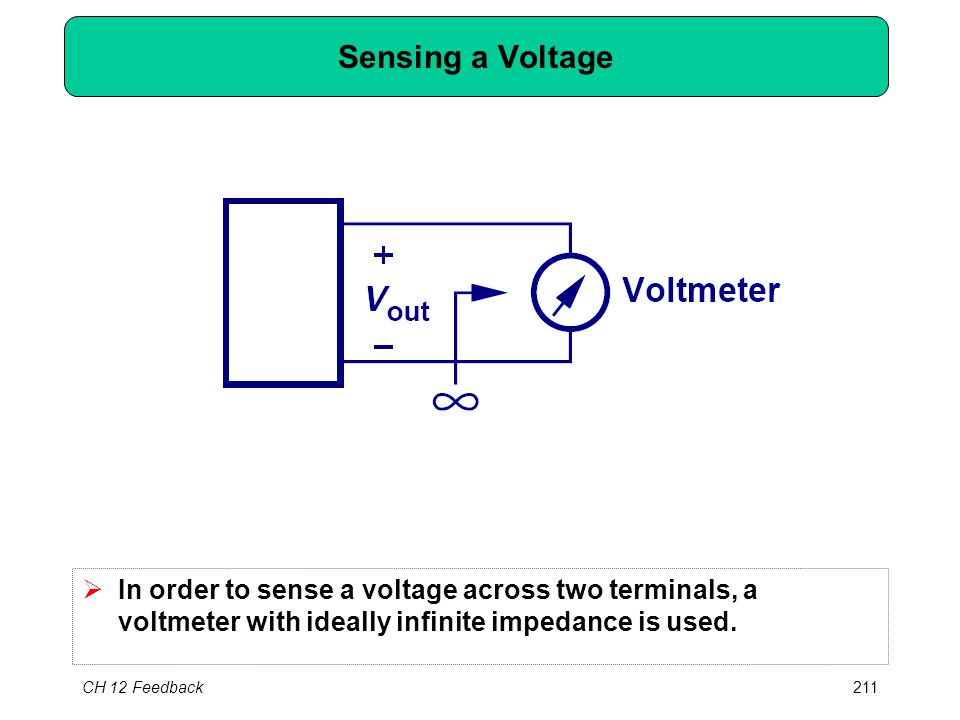 CH 12 Feedback211 Sensing a Voltage  In order to sense a voltage across two terminals, a voltmeter with ideally infinite impedance is used.