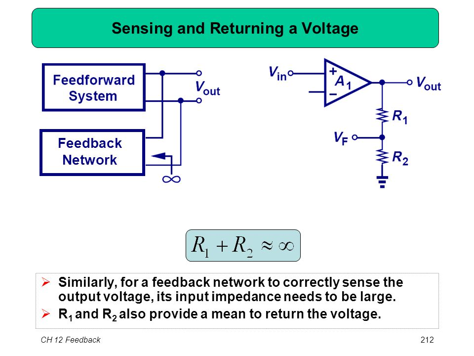 CH 12 Feedback212 Sensing and Returning a Voltage  Similarly, for a feedback network to correctly sense the output voltage, its input impedance needs to be large.