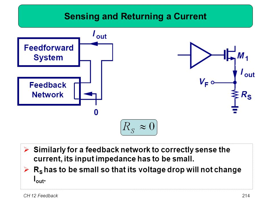 CH 12 Feedback214 Sensing and Returning a Current  Similarly for a feedback network to correctly sense the current, its input impedance has to be small.