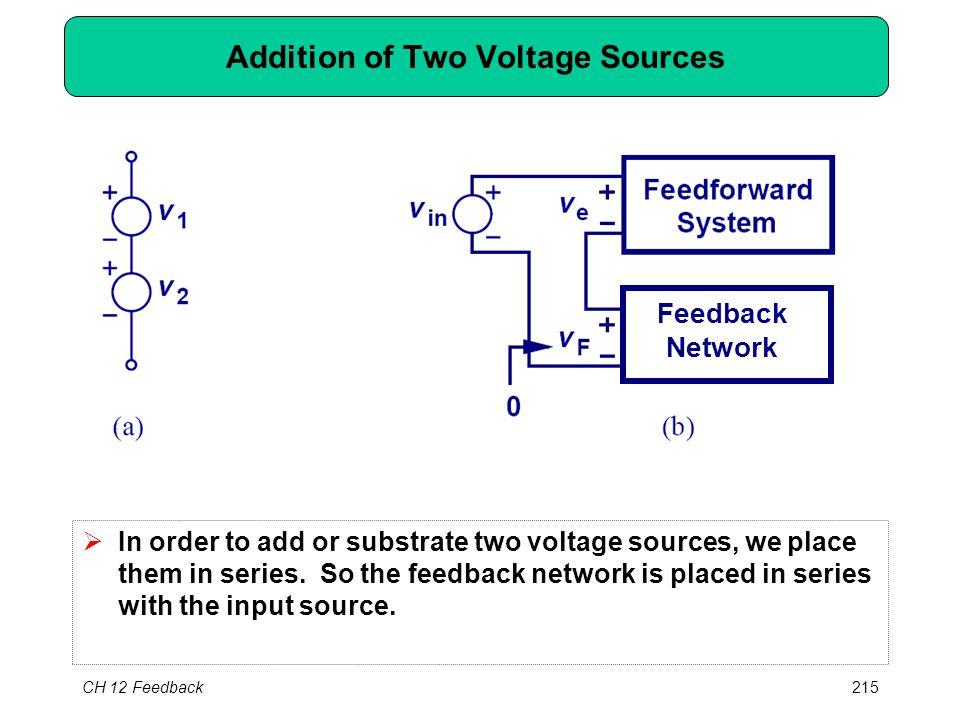 CH 12 Feedback215 Addition of Two Voltage Sources  In order to add or substrate two voltage sources, we place them in series.