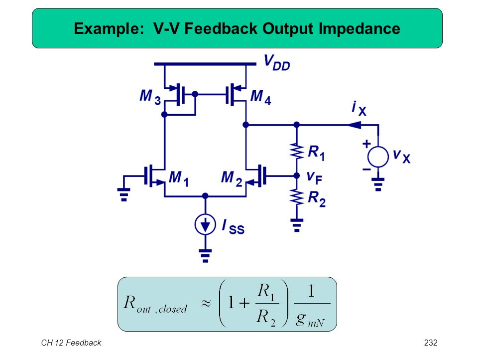 CH 12 Feedback232 Example: V-V Feedback Output Impedance