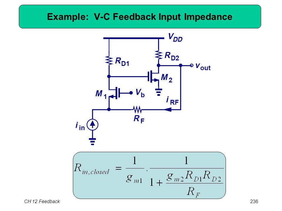 CH 12 Feedback236 Example: V-C Feedback Input Impedance