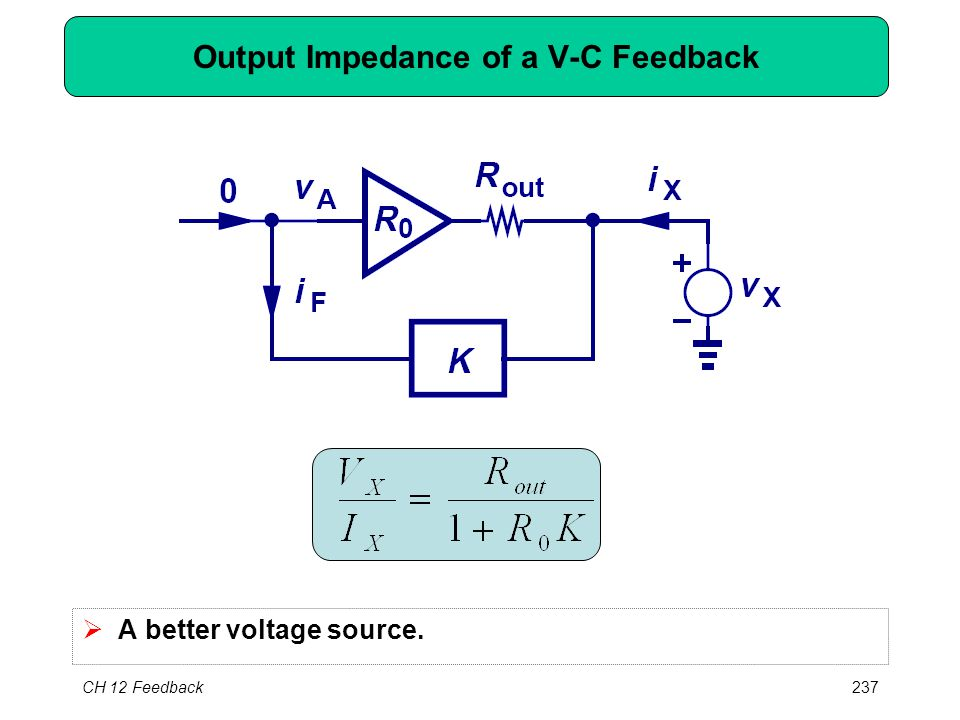 CH 12 Feedback237 Output Impedance of a V-C Feedback  A better voltage source.
