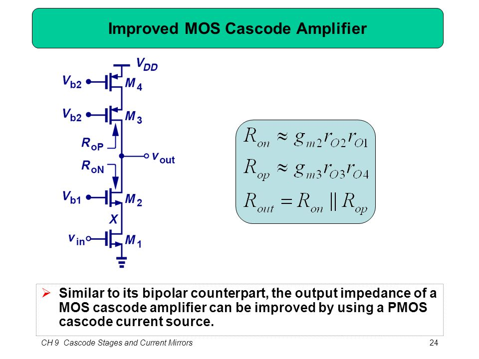 CH 9 Cascode Stages and Current Mirrors24 Improved MOS Cascode Amplifier  Similar to its bipolar counterpart, the output impedance of a MOS cascode a