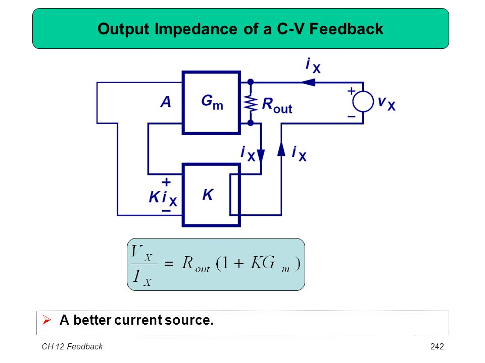 CH 12 Feedback242 Output Impedance of a C-V Feedback  A better current source.