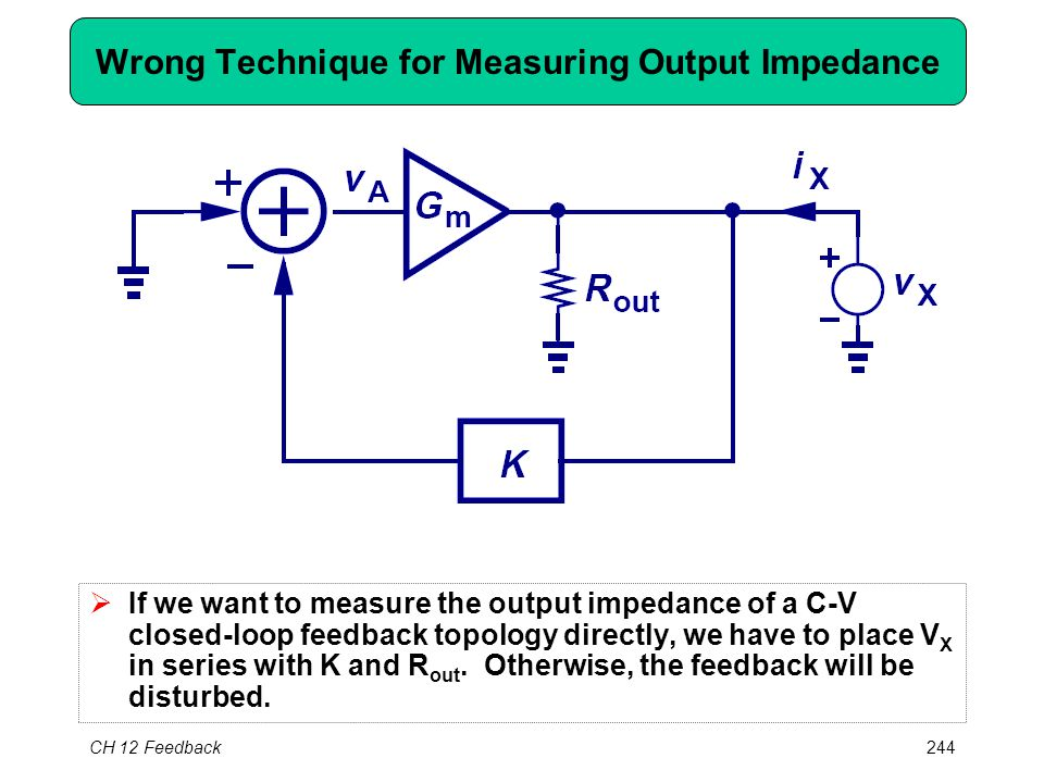 CH 12 Feedback244 Wrong Technique for Measuring Output Impedance  If we want to measure the output impedance of a C-V closed-loop feedback topology directly, we have to place V X in series with K and R out.